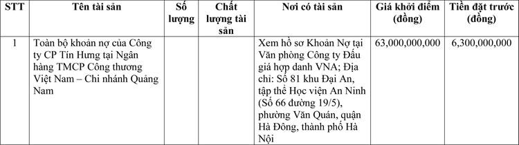 Ngày 1/4/2021, đấu giá toàn bộ khoản nợ của Công ty CP Tín Hưng tại Vietinbank Chi nhánh Quảng Nam ảnh 1