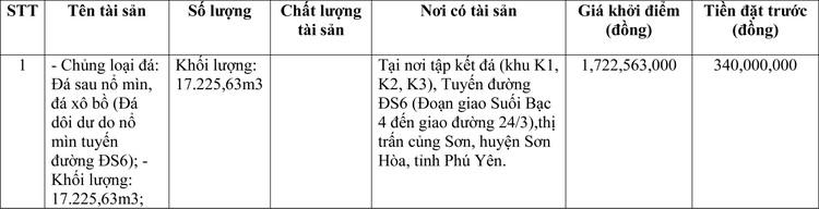 Ngày 15/4/2021, đấu giá Đá sau nổ mìn, đá xô bồ tại tỉnh Phú Yên ảnh 1