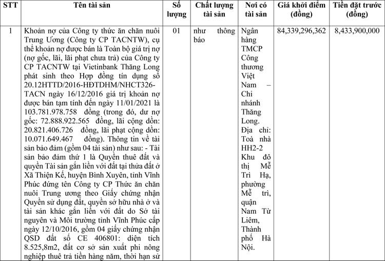 Ngày 12/4/2021, đấu giá toàn bộ giá trị khoản nợ của Công ty CP TACNTW tại Vietinbank Thăng Long ảnh 1