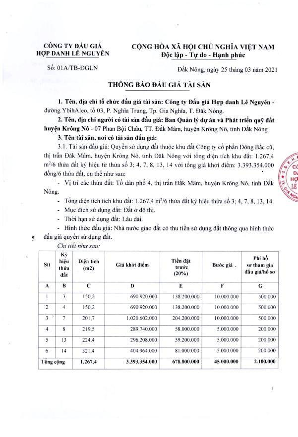 Ngày 20/4/2021, đấu giá quyền sử dụng đất tại huyện Krông Nô, tỉnh Đắk Nông ảnh 1