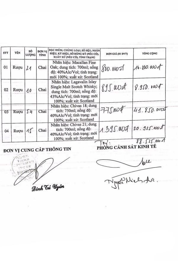 Ngày 12/4/2021, đấu giá lô tài sản tịch thu tại thành phố Đà Nẵng ảnh 1