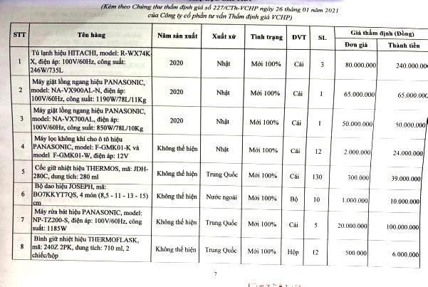 Ngày 22/4/2021, đấu giá tang vật vi phạm hành chính tịch thu sung quỹ nhà nước tại TP. Hải Phòng ảnh 2