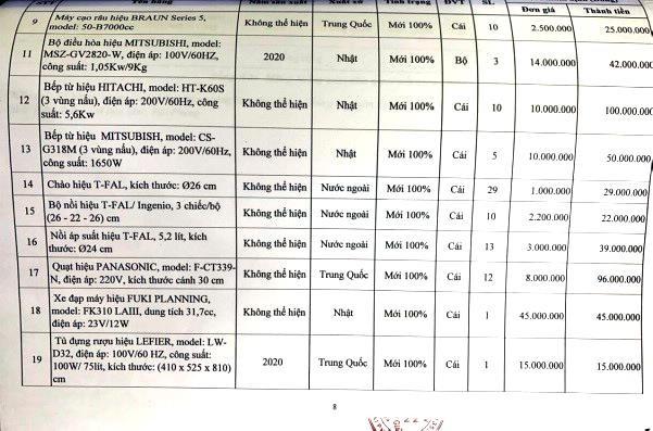 Ngày 22/4/2021, đấu giá tang vật vi phạm hành chính tịch thu sung quỹ nhà nước tại TP. Hải Phòng ảnh 3