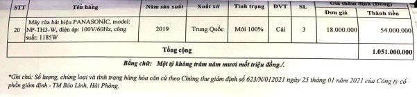 Ngày 22/4/2021, đấu giá tang vật vi phạm hành chính tịch thu sung quỹ nhà nước tại TP. Hải Phòng ảnh 4