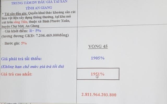 An Giang: Bất thường mỏ cát 3 triệu m3 được doanh nghiệp mua với giá... 2.811 tỷ đồng ảnh 1