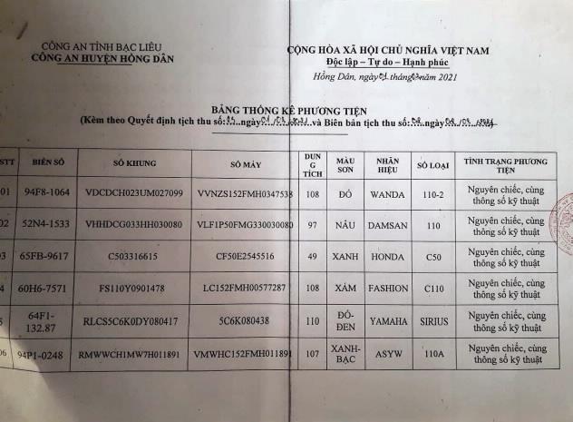 Ngày 29/4/2021, đấu giá tang vật, phương tiện vi phạm hành chính tại tỉnh Bạc Liêu ảnh 3