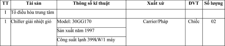 Ngày 19/4/2021, đấu giá 02 máy điều hòa trung tâm tại Hà Nội ảnh 1