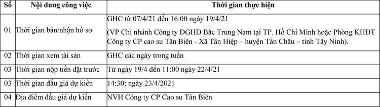 Ngày 23/4/2021, đấu giá quyền khai thác mủ cao su tại tỉnh Tây Ninh ảnh 2