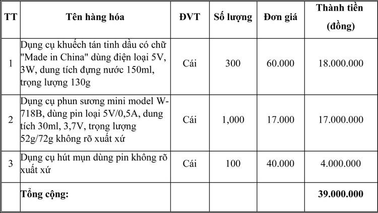 Ngày 14/4/2021, đấu giá tang vật phương tiện vi phạm hành chính tại tỉnh Quảng Trị ảnh 1