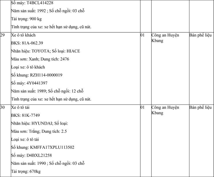 Ngày 29/4/2021, đấu giá phương tiện vi phạm hành chính tại tỉnh Gia Lai ảnh 13