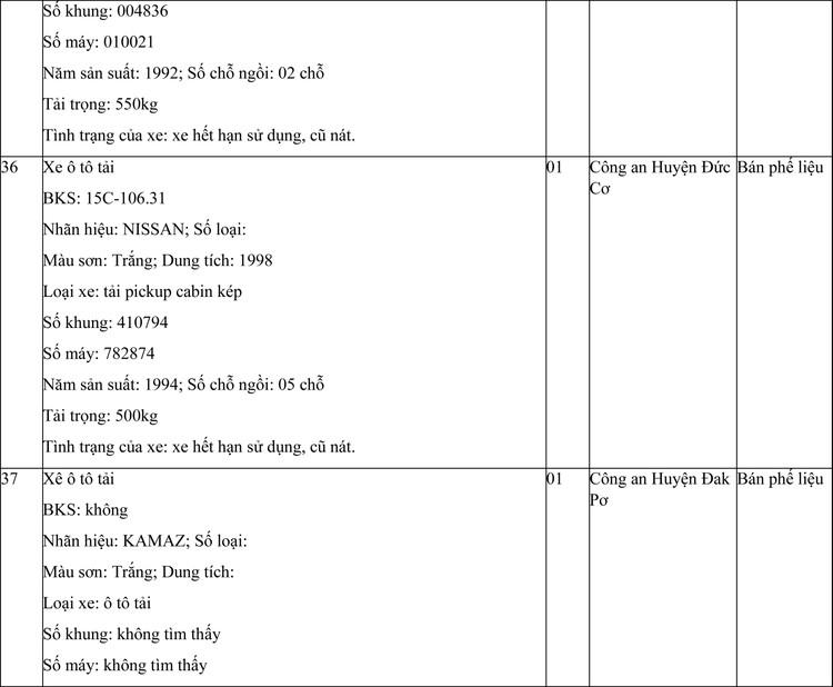 Ngày 29/4/2021, đấu giá phương tiện vi phạm hành chính tại tỉnh Gia Lai ảnh 16