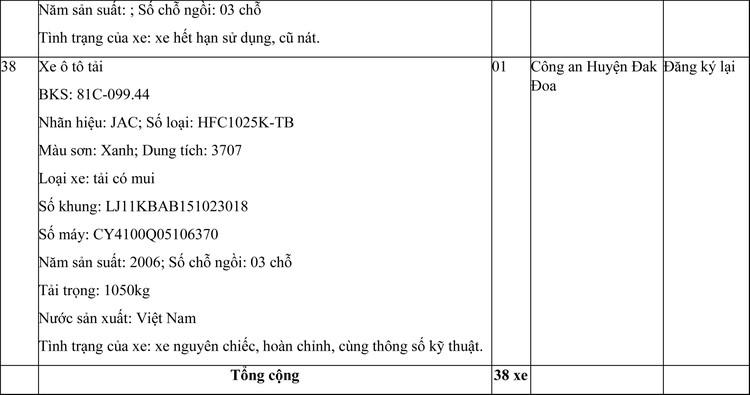 Ngày 29/4/2021, đấu giá phương tiện vi phạm hành chính tại tỉnh Gia Lai ảnh 17