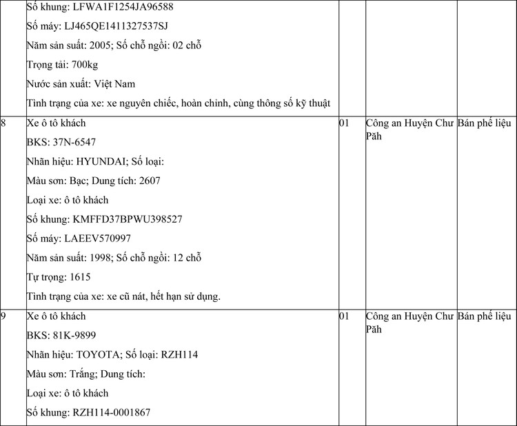 Ngày 29/4/2021, đấu giá phương tiện vi phạm hành chính tại tỉnh Gia Lai ảnh 4