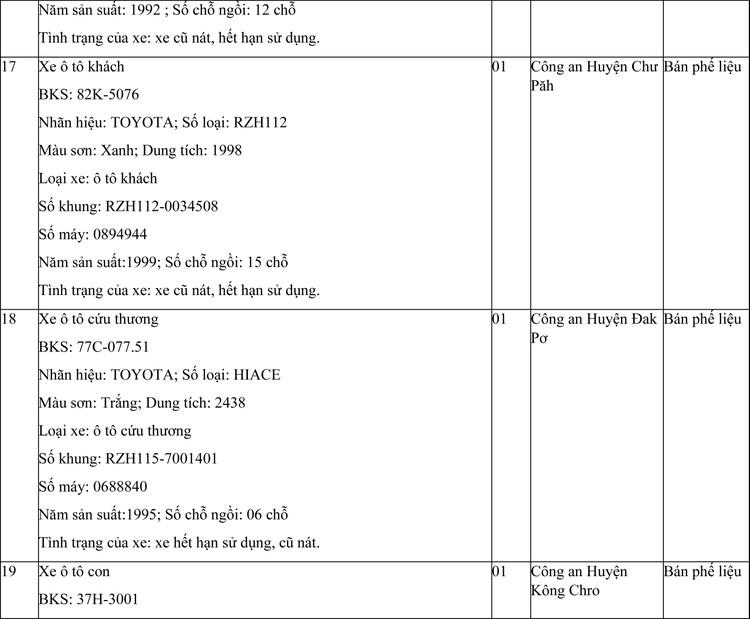 Ngày 29/4/2021, đấu giá phương tiện vi phạm hành chính tại tỉnh Gia Lai ảnh 8