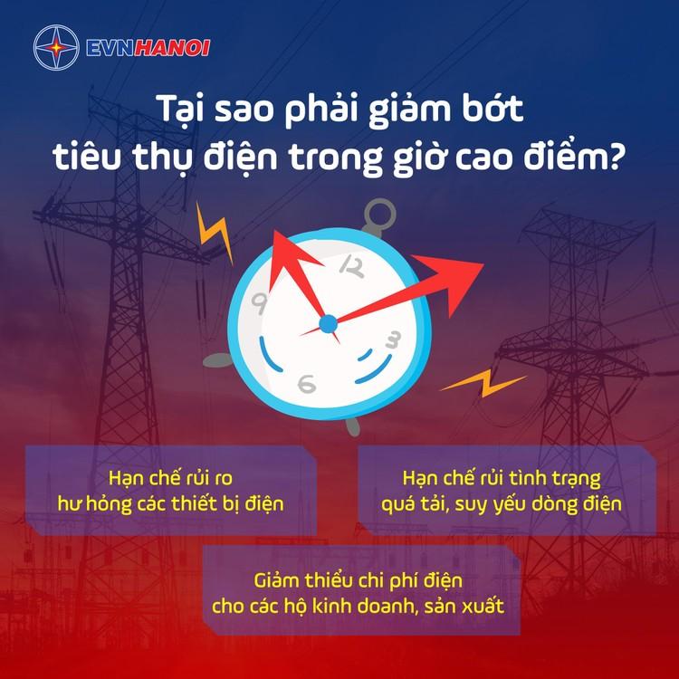 Vì sao phải hạn chế tiêu thụ điện năng vào giờ cao điểm ảnh 1