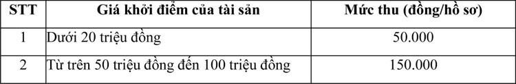 Ngày 29/4/2021, đấu giá 03 xe ô tô thanh lý tại tỉnh Bình Phước ảnh 1