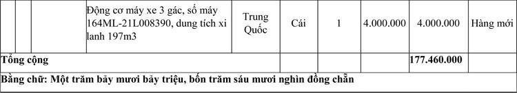 Ngày 26/4/2021, đấu giá tài sản bị tịch thu tại tỉnh Quảng Bình ảnh 5