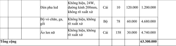 Ngày 26/4/2021, đấu giá tài sản bị tịch thu tại tỉnh Quảng Bình ảnh 9