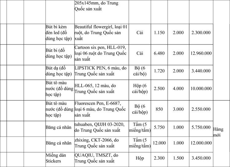 Ngày 26/4/2021, đấu giá tài sản bị tịch thu tại tỉnh Quảng Bình ảnh 11
