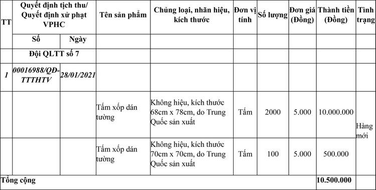 Ngày 26/4/2021, đấu giá tài sản bị tịch thu tại tỉnh Quảng Bình ảnh 13