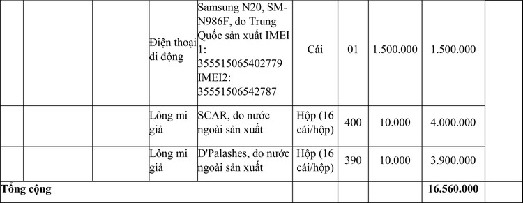 Ngày 26/4/2021, đấu giá tài sản bị tịch thu tại tỉnh Quảng Bình ảnh 16