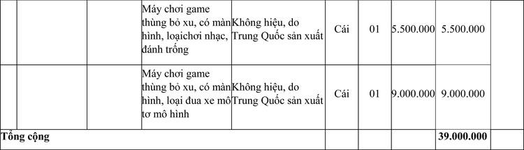 Ngày 26/4/2021, đấu giá tài sản bị tịch thu tại tỉnh Quảng Bình ảnh 18