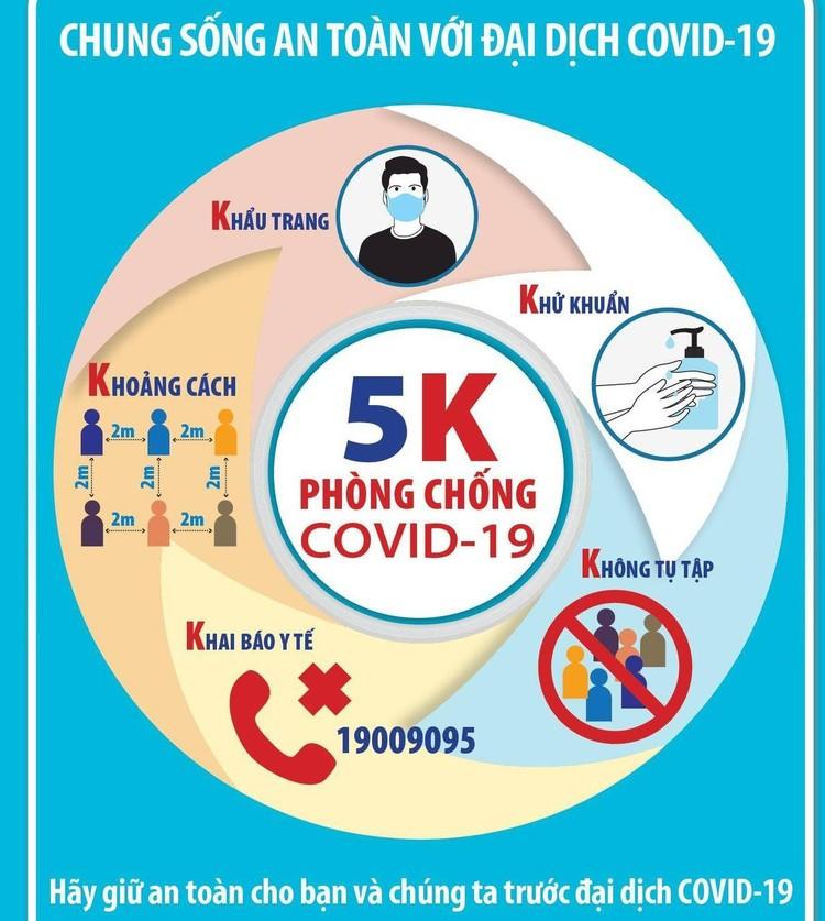 Hà Nội: Chủ tịch địa phương chịu trách nhiệm về triển khai tiêm vaccine phòng Covid-19 ảnh 1