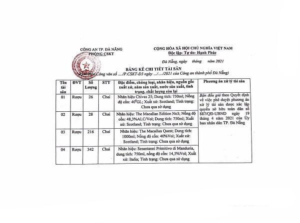 Ngày 10/5/2021, đấu giá tang vật tịch thu tại thành phố Đà Nẵng ảnh 1