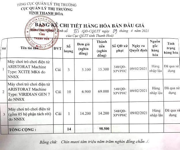 Ngày 7/5/2021, đấu giá tài sản tịch thu tại tỉnh Thanh Hóa ảnh 1