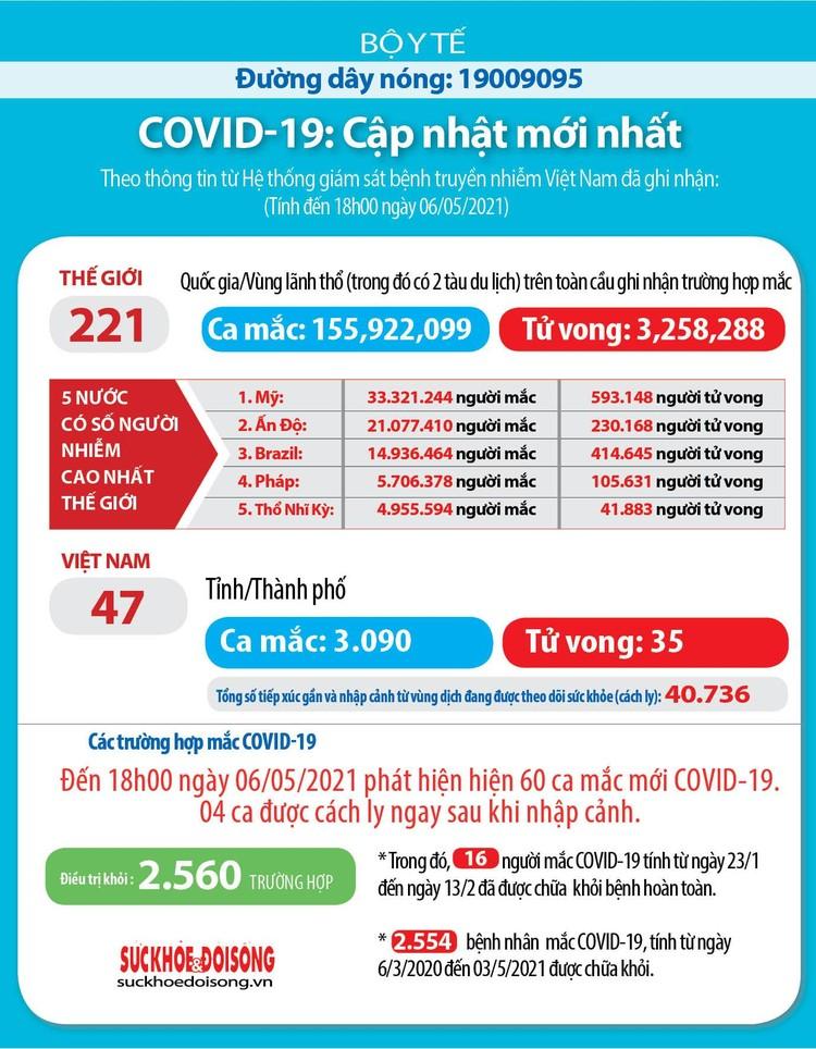 Tối 6/5, Việt Nam ghi nhận 56 ca mắc COVID-19 trong cộng đồng ảnh 3