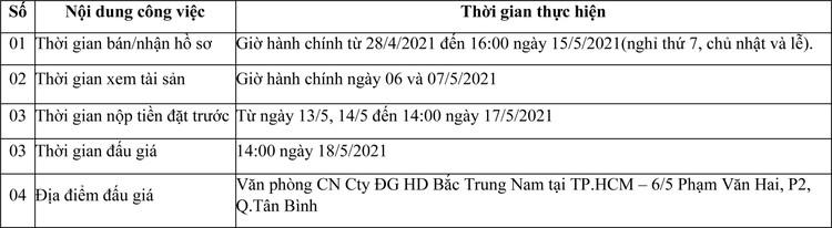 Ngày 18/5/2021, đấu giá máy móc thiết bị thanh lý tại TP.HCM ảnh 2