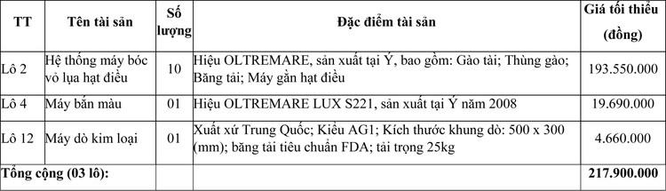 Ngày 21/05/2021, đấu giá máy móc thiết bị tại tỉnh Ninh Thuận ảnh 1