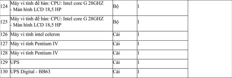 Ngày 24/05/2021, đấu giá xe ô tô con và máy móc, thiết bị chuyên dùng tại Hà Nội ảnh 12