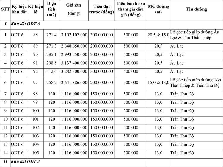 Ngày 5/6/2021, đấu giá quyền sử dụng đất tại TP. Đông Hà, tỉnh Quảng Trị ảnh 1