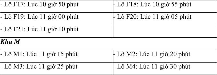 Ngày 29/5/2021, đấu giá quyền sử dụng đất tại TP. Phan Rang – Ninh Thuận, tỉnh Ninh Thuận ảnh 5