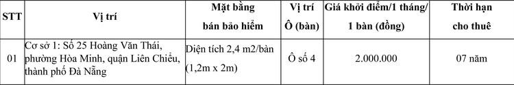 Ngày 4/6/2021, đấu giá cho thuê mặt bằng tại Trung tâm Đăng kiểm xe cơ giới Đà Nẵng ảnh 1