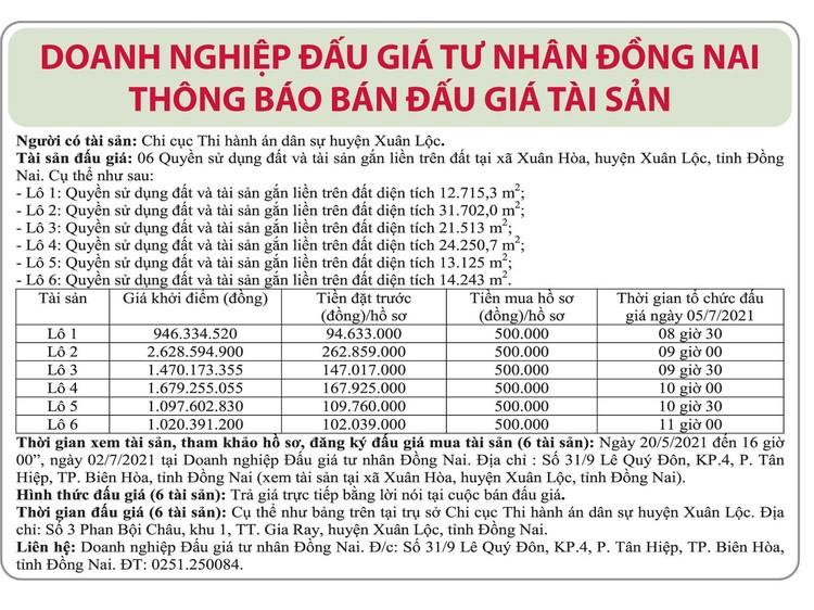 Ngày 5/7/2021, đấu giá quyền sử dụng đất tại huyện Xuân Lộc, tỉnh Đồng Nai ảnh 1