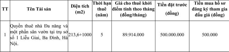 Ngày 2/6/2021, đấu giá quyền thuê nhà Đa năng tại Viện Hàn lâm Khoa học xã hội Việt Nam, Hà Nội ảnh 1