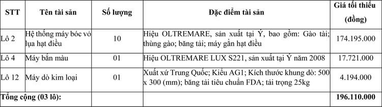 Ngày 10/6/2021, đấu giá hệ thống máy bóc vỏ lụa hạt điều tại tỉnh Ninh Thuận ảnh 1