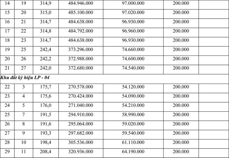 Ngày 18/6/2021, đấu giá quyền sử dụng đất tại huyện Krông Nô, tỉnh Đắk Nông ảnh 2