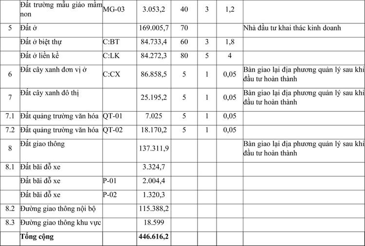 Ngày 17/6/2021, đấu giá quyền sử dụng đất tại huyện Đắk Đoa, tỉnh Gia Lai ảnh 2
