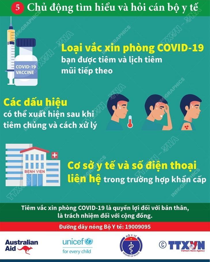 Những điều cần biết trước khi tiêm chủng vaccine phòng COVID-19 ảnh 5