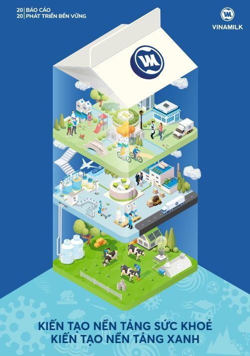 """Phát triển bền vững sẽ là """"vaccine"""" của doanh nghiệp giữa bão Covid ảnh 3"""