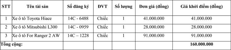 Ngày 16/7/2021, đấu giá 03 xe ô tô thanh lý tại tỉnh Quảng Ninh ảnh 1