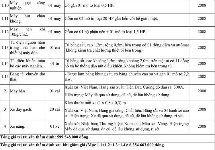 Ngày 30/7/2021, đấu giá giá trị lợi thế quyền thuê đất, công trình xây dựng tại huyện Ninh Sơn, tỉnh Ninh Thuận ảnh 8