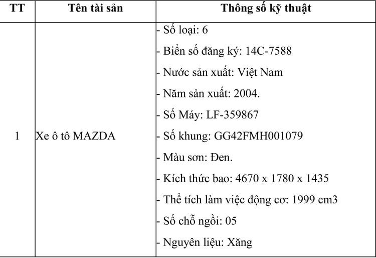 Ngày 23/7/2021, đấu giá xe ô tô Mazda 6 tại tỉnh Quảng Ninh ảnh 1
