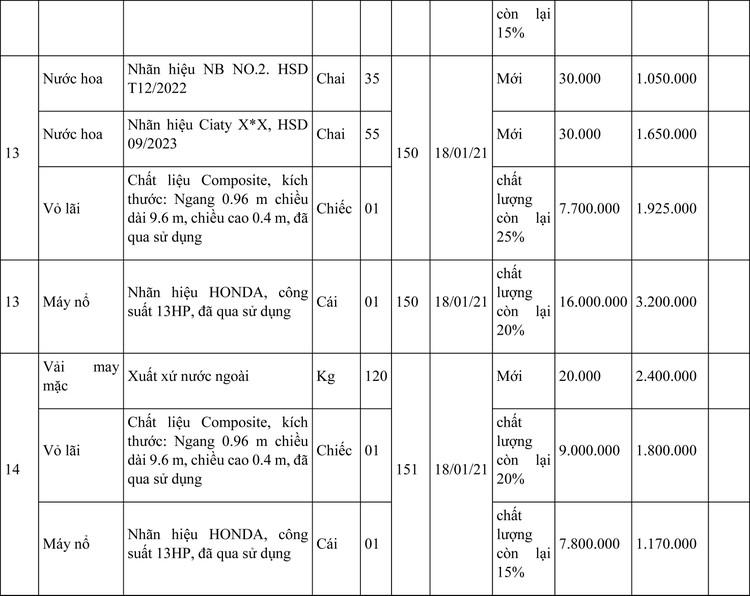 Ngày 26/7/2021, đấu giá tài sản bị tịch thu sung quỹ tại tỉnh An Giang ảnh 6