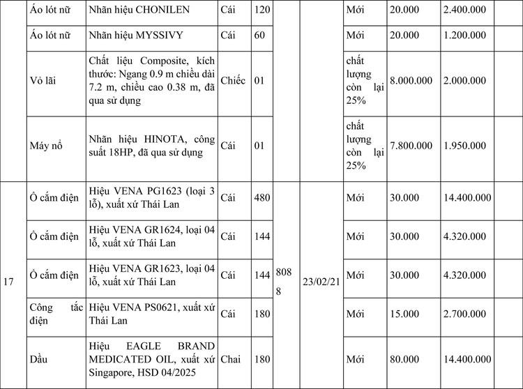 Ngày 26/7/2021, đấu giá tài sản bị tịch thu sung quỹ tại tỉnh An Giang ảnh 8