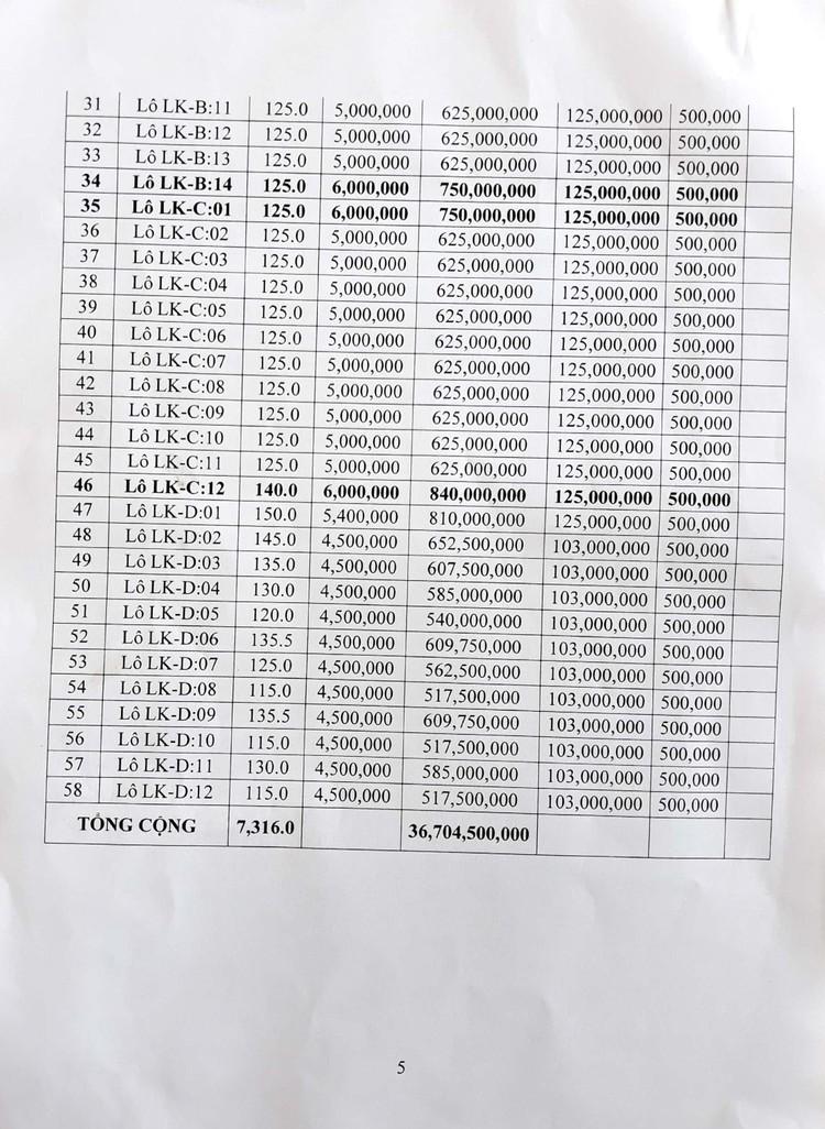 Ngày 30/7/2021, đấu giá quyền sử dụng 58 lô đất tại huyện Quảng Xương, tỉnh Thanh Hóa ảnh 6
