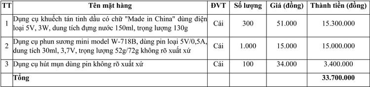 Ngày 16/7/2021, đấu giá tang vật phương tiện vi phạm hành chính bị tịch thu tại tỉnh Quảng Trị ảnh 1